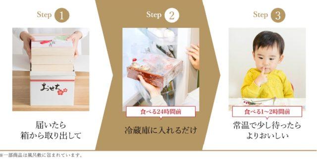 オイシックス 冷凍おせち 解凍方法