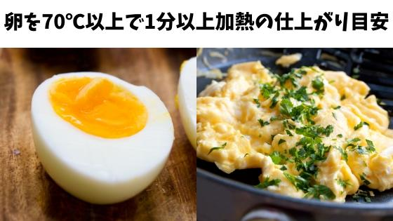 卵 食中毒防止加熱