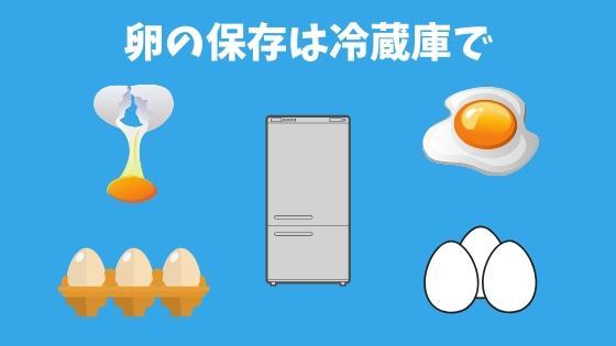 卵の保存場所